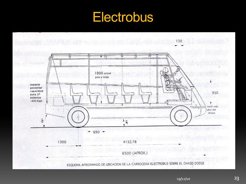 19/11/10 23 Electrobus
