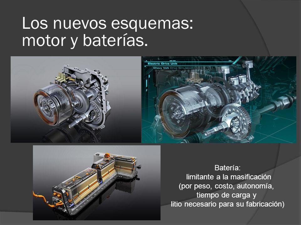 Los nuevos esquemas: motor y baterías. Batería: limitante a la masificación (por peso, costo, autonomía, tiempo de carga y litio necesario para su fab