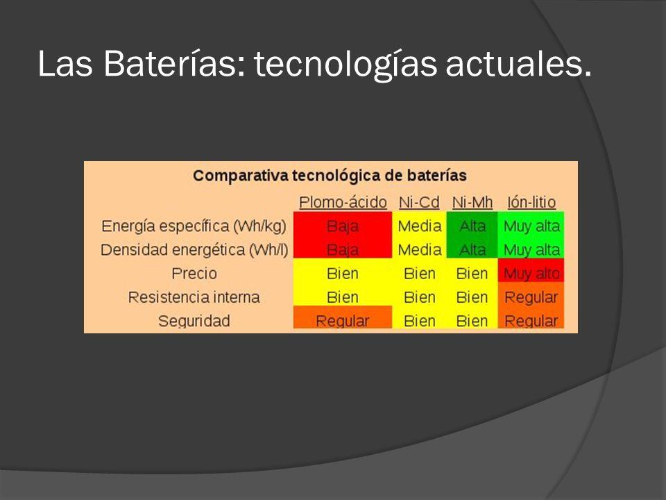 Las Baterías: tecnologías actuales.