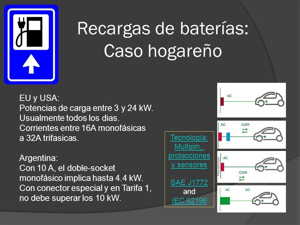 Recargas de baterías: Caso hogareño Tecnología: Multipin, protecciones y sensores SAE J1772 and IEC 62196 EU y USA: Potencias de carga entre 3 y 24 kW