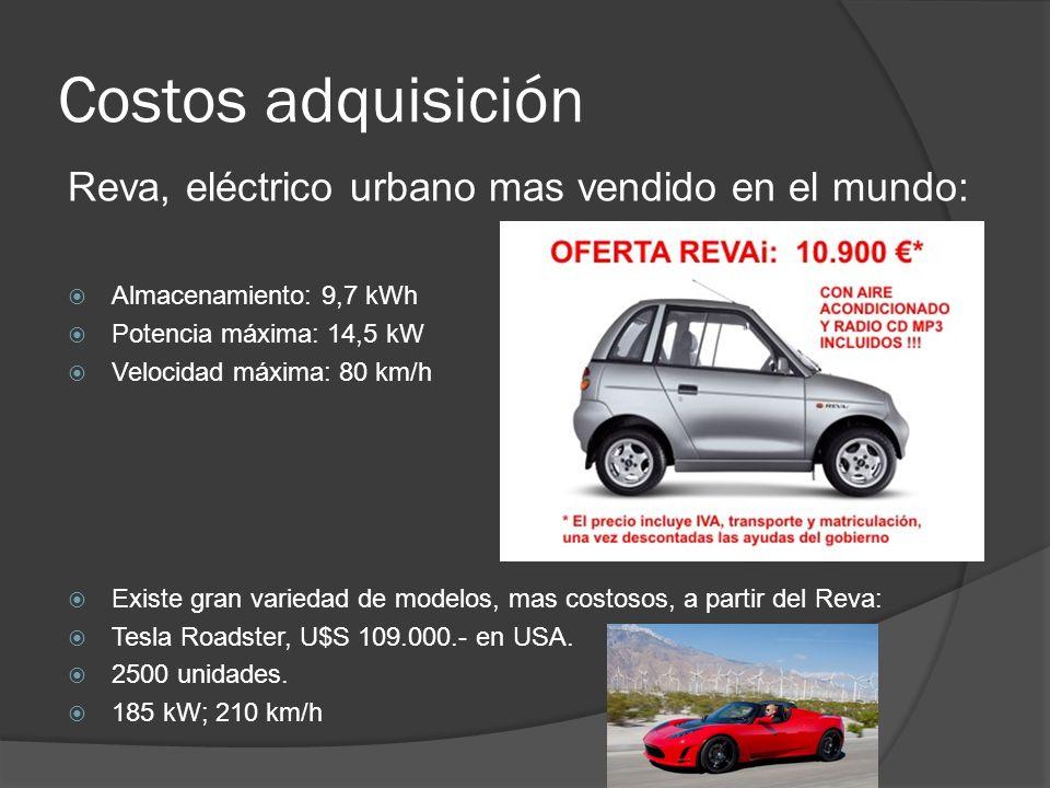 Costos adquisición Reva, eléctrico urbano mas vendido en el mundo: Almacenamiento: 9,7 kWh Potencia máxima: 14,5 kW Velocidad máxima: 80 km/h Existe g