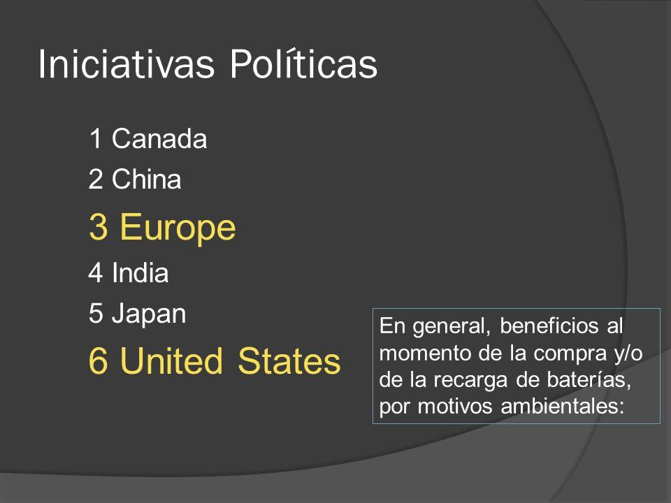 1 Canada 2 China 3 Europe 4 India 5 Japan 6 United States Iniciativas Políticas En general, beneficios al momento de la compra y/o de la recarga de ba