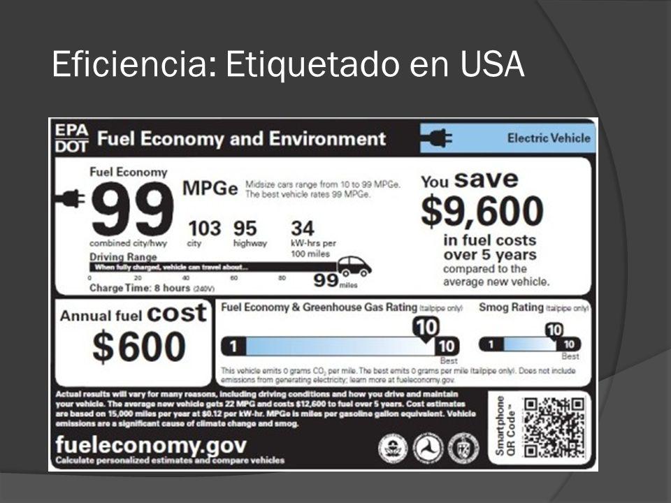 Eficiencia: Etiquetado en USA
