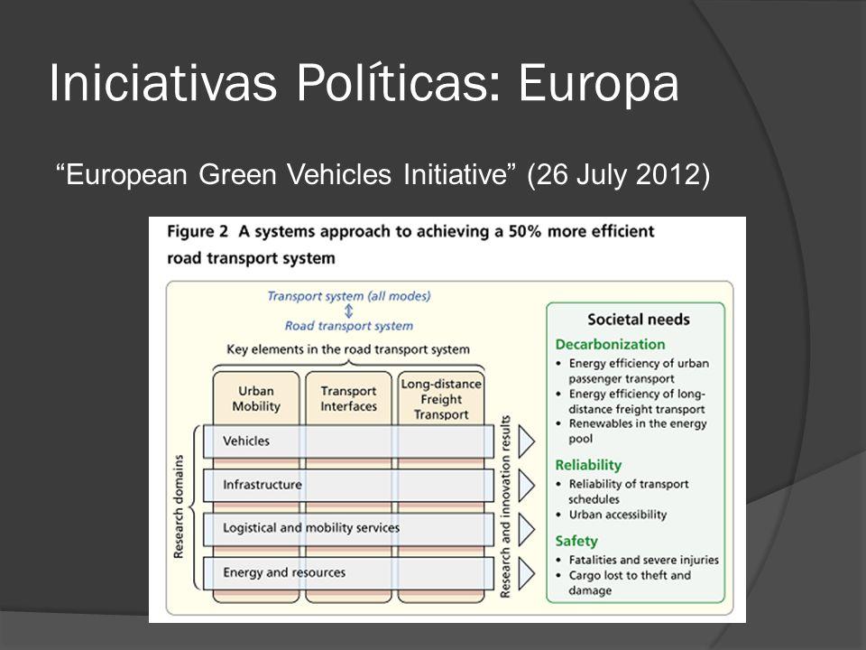 Iniciativas Políticas: Europa European Green Vehicles Initiative (26 July 2012)