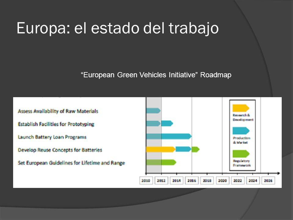 Europa: el estado del trabajo European Green Vehicles Initiative Roadmap