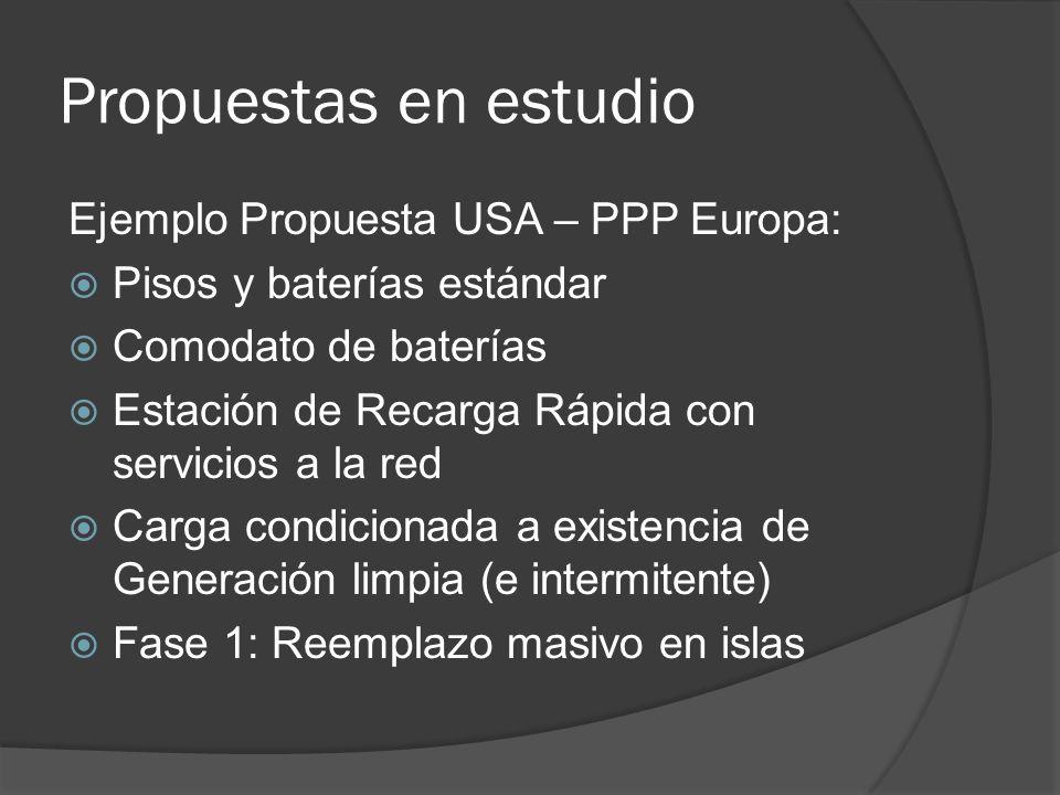 Propuestas en estudio Ejemplo Propuesta USA – PPP Europa: Pisos y baterías estándar Comodato de baterías Estación de Recarga Rápida con servicios a la