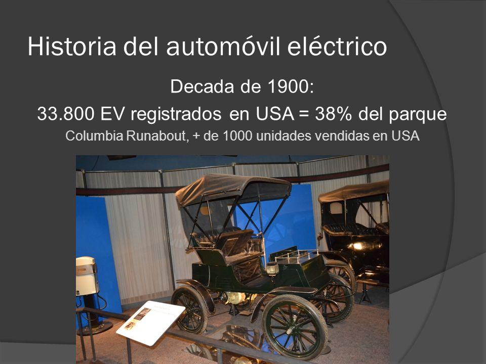 Historia del automóvil eléctrico Decada de 1900: 33.800 EV registrados en USA = 38% del parque Columbia Runabout, + de 1000 unidades vendidas en USA