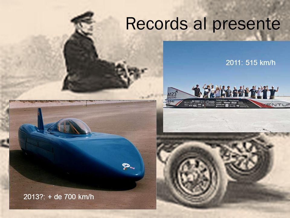 Records al presente 2011: 515 km/h 2013?: + de 700 km/h