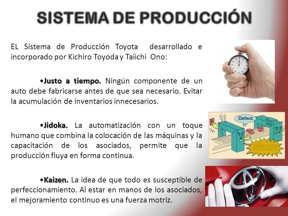 EL Sistema de Producción Toyota desarrollado e incorporado por Kichiro Toyoda y Taiichi Ono: Justo a tiempo.Justo a tiempo. Ningún componente de un au