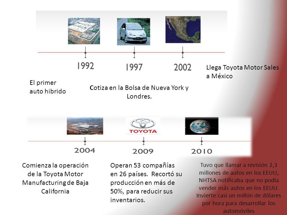 El primer auto hibrido Cotiza en la Bolsa de Nueva York y Londres. Llega Toyota Motor Sales a México Comienza la operación de la Toyota Motor Manufact