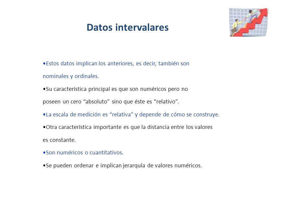 Datos intervalares Estos datos implican los anteriores, es decir, también son nominales y ordinales.