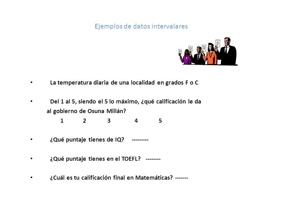 Ejemplos de datos intervalares La temperatura diaria de una localidad en grados F o C Del 1 al 5, siendo el 5 lo máximo, ¿qué calificación le da al gobierno de Osuna Millán.