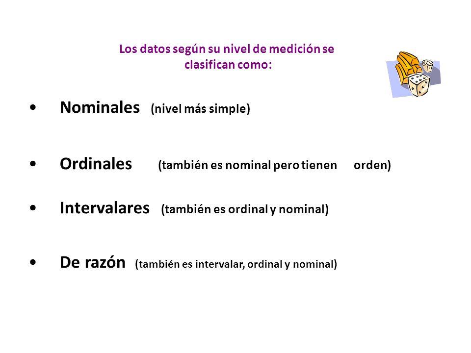 Los datos según su nivel de medición se clasifican como: Nominales (nivel más simple) Ordinales (también es nominal pero tienen orden) Intervalares (también es ordinal y nominal) De razón (también es intervalar, ordinal y nominal)