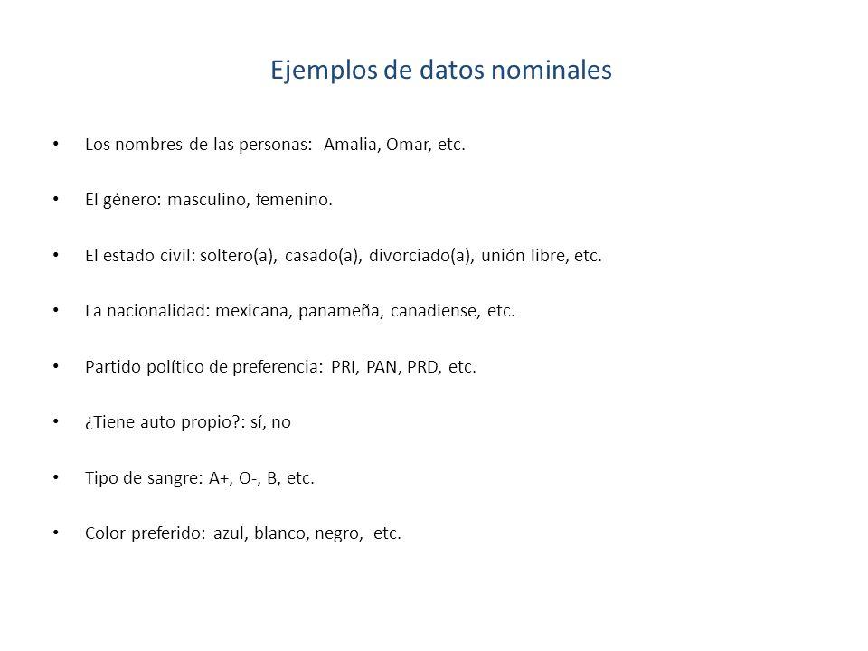 Los nombres de las personas: Amalia, Omar, etc.El género: masculino, femenino.