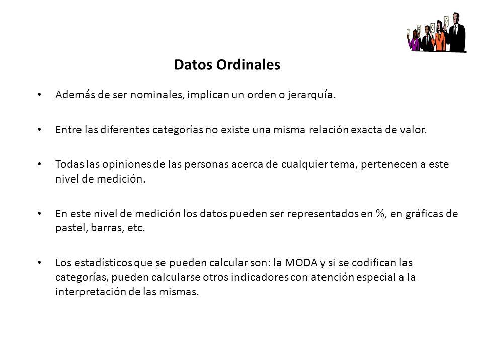 Pueden relacionarse con datos nominales o con otros ordinales y formar TABLAS DE CONTINGENCIA (cruce de variables).