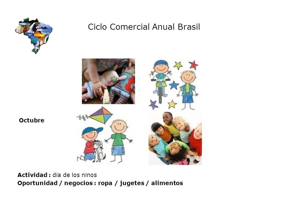 Ciclo Comercial Anual Brasil Octubre Actividad : dia de los ninos Oportunidad / negocios : ropa / jugetes / alimentos