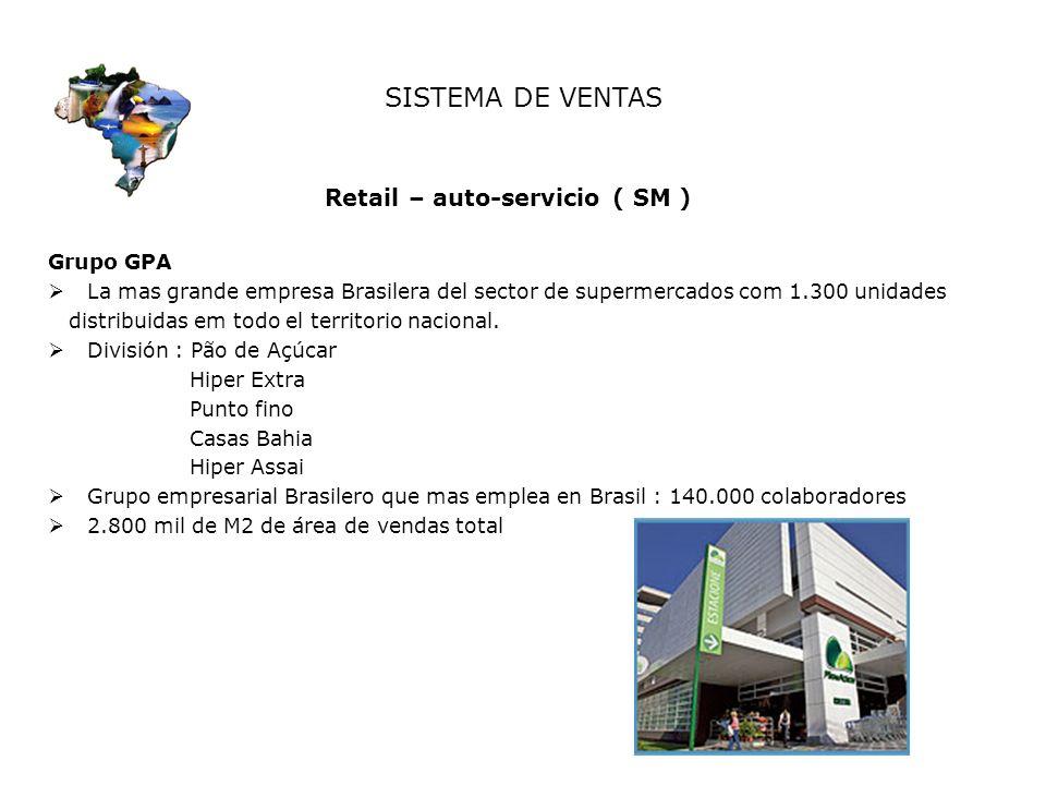 SISTEMA DE VENTAS Retail – auto-servicio ( SM ) Grupo GPA La mas grande empresa Brasilera del sector de supermercados com 1.300 unidades distribuidas