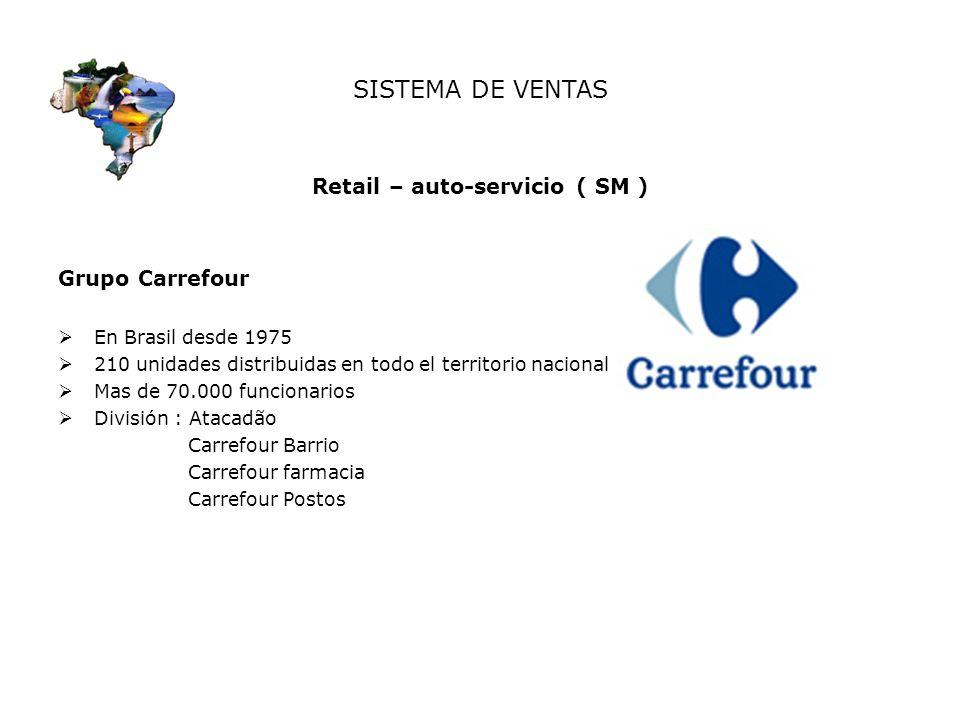 SISTEMA DE VENTAS Retail – auto-servicio ( SM ) Grupo Carrefour En Brasil desde 1975 210 unidades distribuidas en todo el territorio nacional Mas de 7