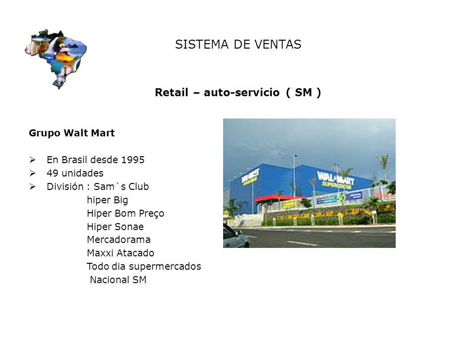 SISTEMA DE VENTAS Retail – auto-servicio ( SM ) Grupo Walt Mart En Brasil desde 1995 49 unidades División : Sam`s Club hiper Big Hiper Bom Preço Hiper