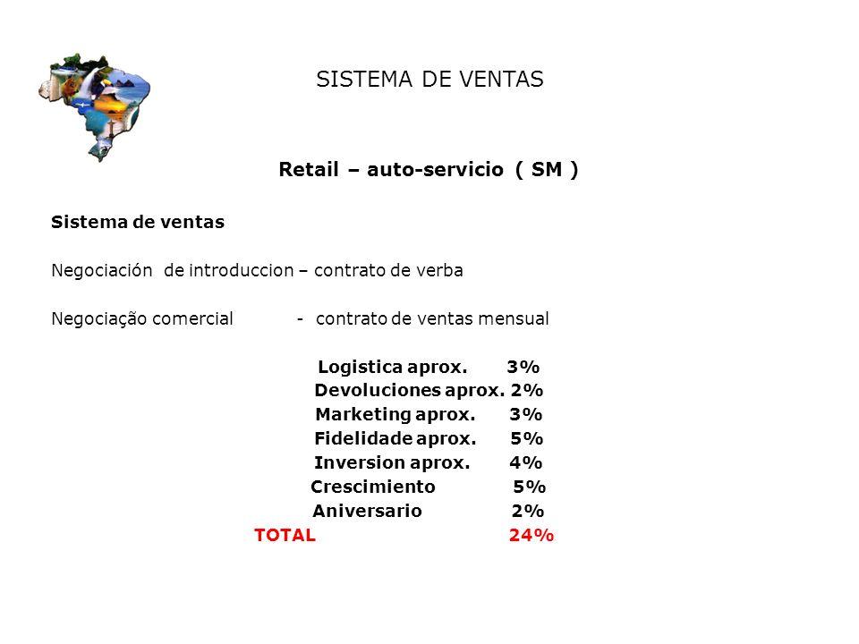 SISTEMA DE VENTAS Retail – auto-servicio ( SM ) Sistema de ventas Negociación de introduccion – contrato de verba Negociação comercial - contrato de v
