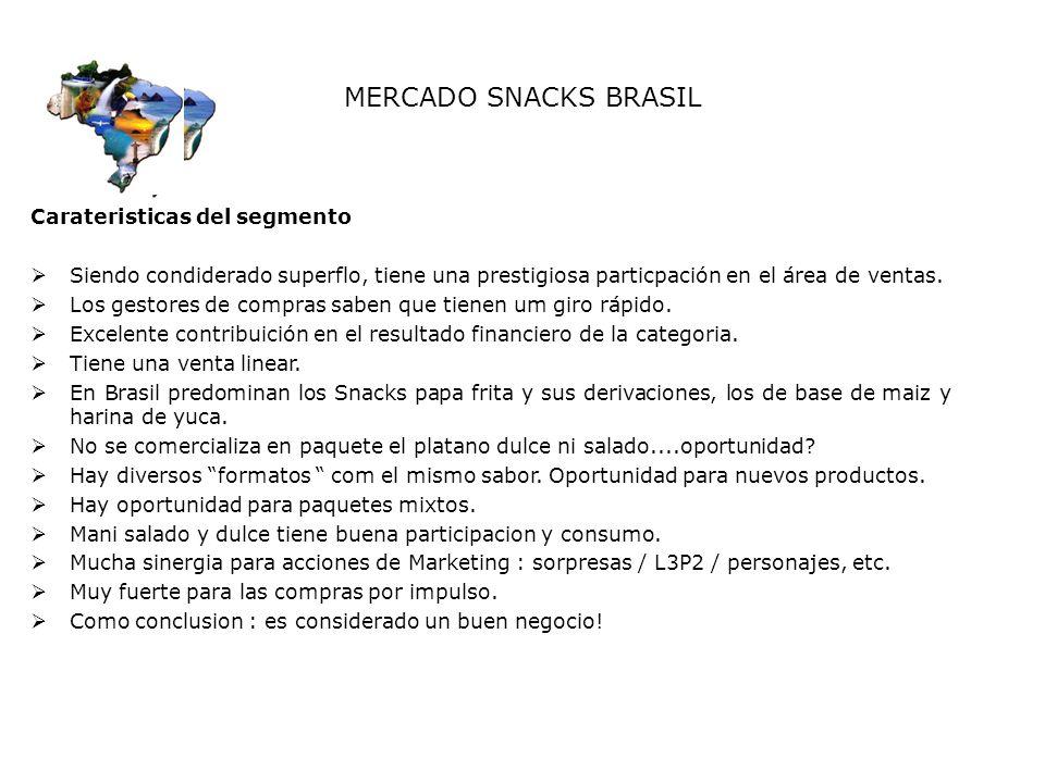 MERCADO SNACKS BRASIL Carateristicas del segmento Siendo condiderado superflo, tiene una prestigiosa particpación en el área de ventas. Los gestores d