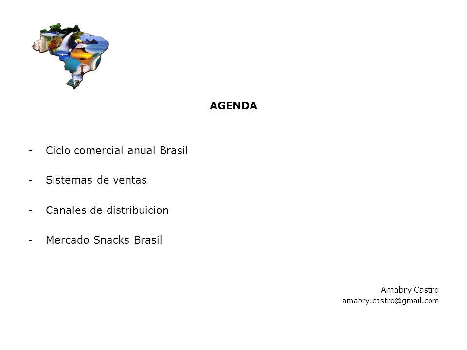 AGENDA -Ciclo comercial anual Brasil -Sistemas de ventas -Canales de distribuicion -Mercado Snacks Brasil Amabry Castro amabry.castro@gmail.com