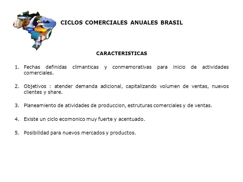 CICLOS COMERCIALES ANUALES BRASIL CARACTERISTICAS 1.Fechas definidas climanticas y conmemorativas para inicio de actividades comerciales. 2.Objetivos