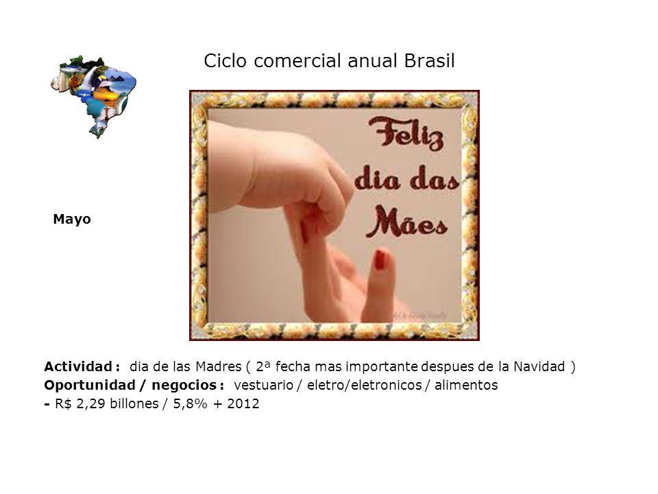 Ciclo comercial anual Brasil Mayo Actividad : dia de las Madres ( 2ª fecha mas importante despues de la Navidad ) Oportunidad / negocios : vestuario /