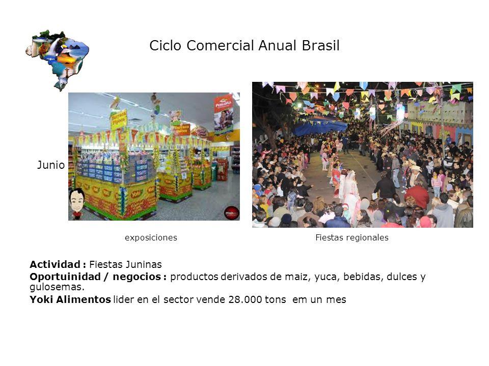 Ciclo Comercial Anual Brasil Junio exposiciones Fiestas regionales Actividad : Fiestas Juninas Oportuinidad / negocios : productos derivados de maiz,