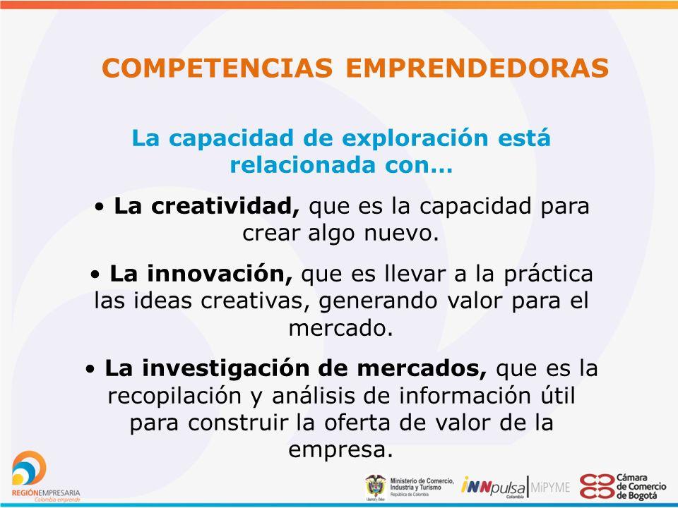 COMPETENCIAS EMPRENDEDORAS La capacidad de exploración está relacionada con… La creatividad, que es la capacidad para crear algo nuevo.