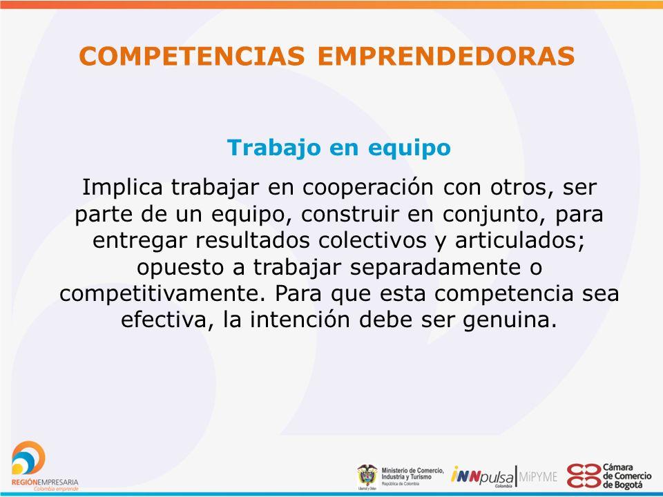 COMPETENCIAS EMPRENDEDORAS Trabajo en equipo Implica trabajar en cooperación con otros, ser parte de un equipo, construir en conjunto, para entregar resultados colectivos y articulados; opuesto a trabajar separadamente o competitivamente.