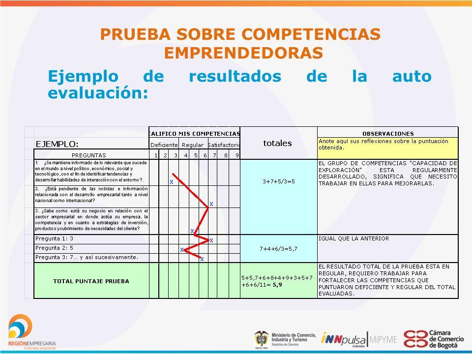 PRUEBA SOBRE COMPETENCIAS EMPRENDEDORAS Ejemplo de resultados de la auto evaluación: