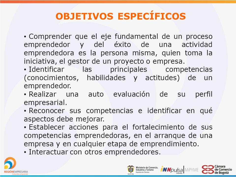 COMPETENCIAS EMPRENDEDORAS Características de las personas proactivas… Están buscando continuamente nuevas oportunidades.