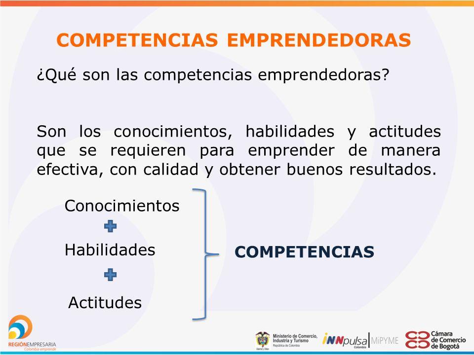 COMPETENCIAS EMPRENDEDORAS ¿Qué son las competencias emprendedoras.