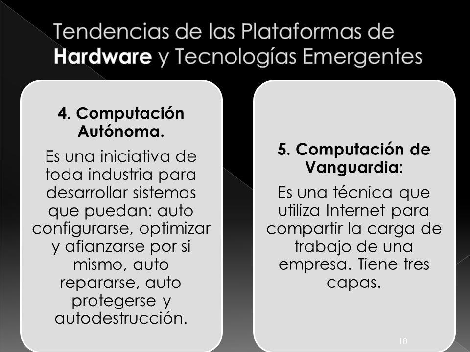 4. Computación Autónoma. Es una iniciativa de toda industria para desarrollar sistemas que puedan: auto configurarse, optimizar y afianzarse por si mi