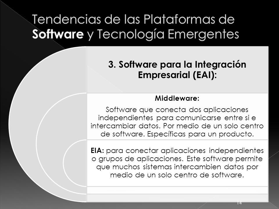 3. Software para la Integración Empresarial (EAI): Middleware: Software que conecta dos aplicaciones independientes para comunicarse entre si e interc