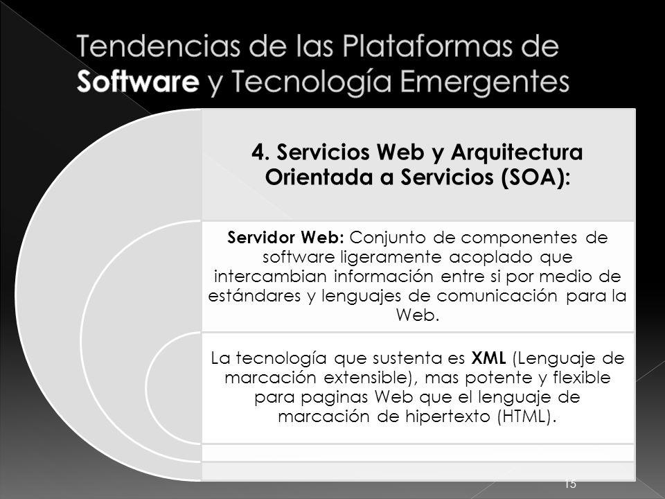 4. Servicios Web y Arquitectura Orientada a Servicios (SOA): Servidor Web: Conjunto de componentes de software ligeramente acoplado que intercambian i