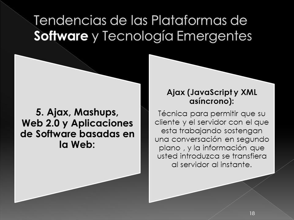 5. Ajax, Mashups, Web 2.0 y Aplicaciones de Software basadas en la Web: Ajax (JavaScript y XML asíncrono): Técnica para permitir que su cliente y el s