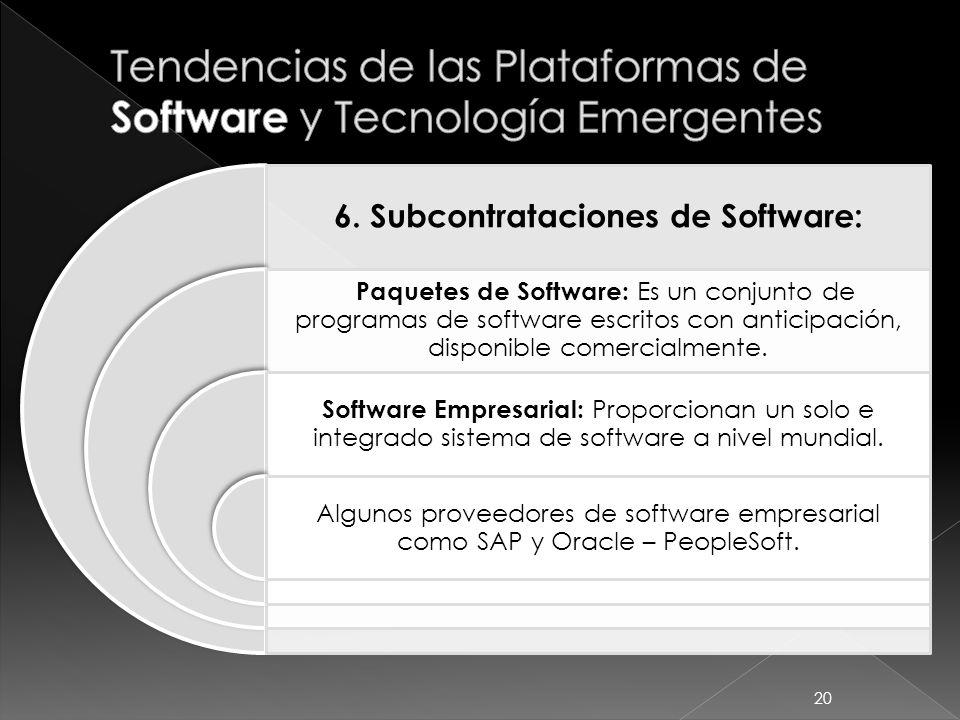 6. Subcontrataciones de Software: Paquetes de Software: Es un conjunto de programas de software escritos con anticipación, disponible comercialmente.