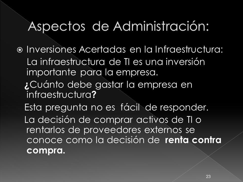 Inversiones Acertadas en la Infraestructura: La infraestructura de TI es una inversión importante para la empresa. ¿ Cuánto debe gastar la empresa en