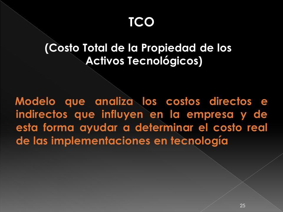 25 TCO (Costo Total de la Propiedad de los Activos Tecnológicos) Modelo que analiza los costos directos e indirectos que influyen en la empresa y de e