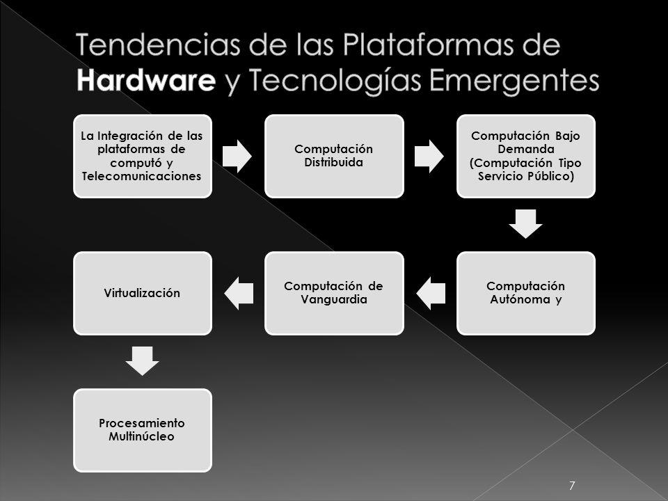 La Integración de las plataformas de computó y Telecomunicaciones Computación Distribuida Computación Bajo Demanda (Computación Tipo Servicio Público)
