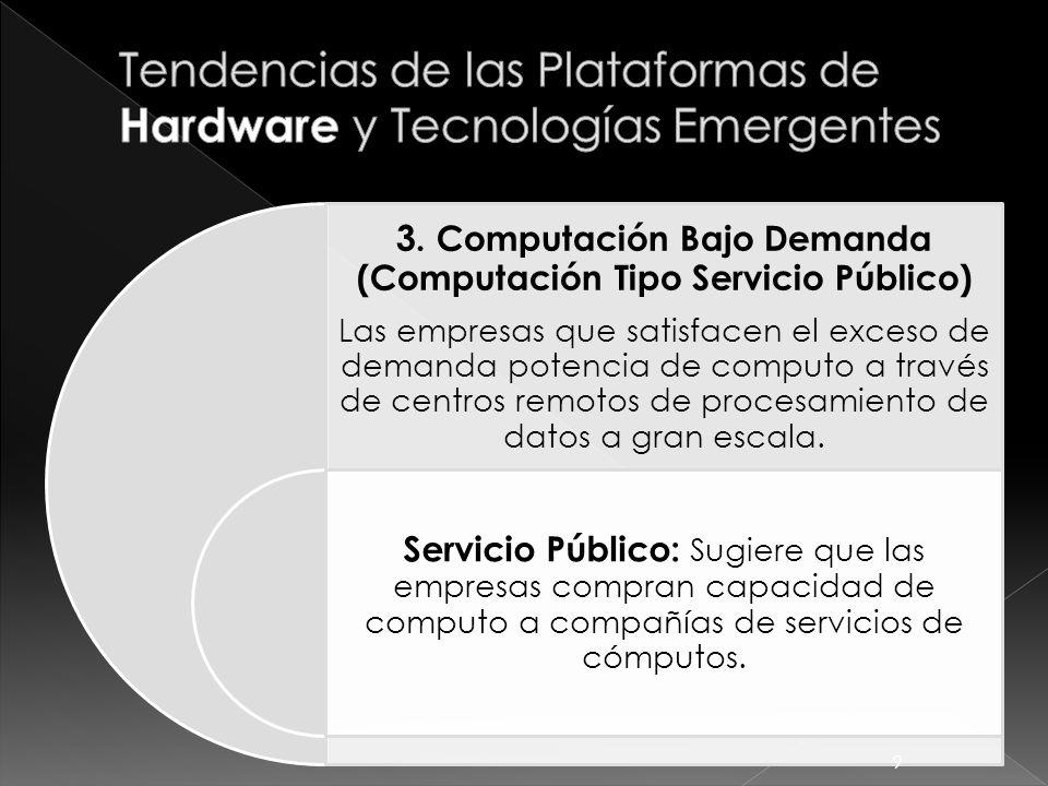 3. Computación Bajo Demanda (Computación Tipo Servicio Público) Las empresas que satisfacen el exceso de demanda potencia de computo a través de centr