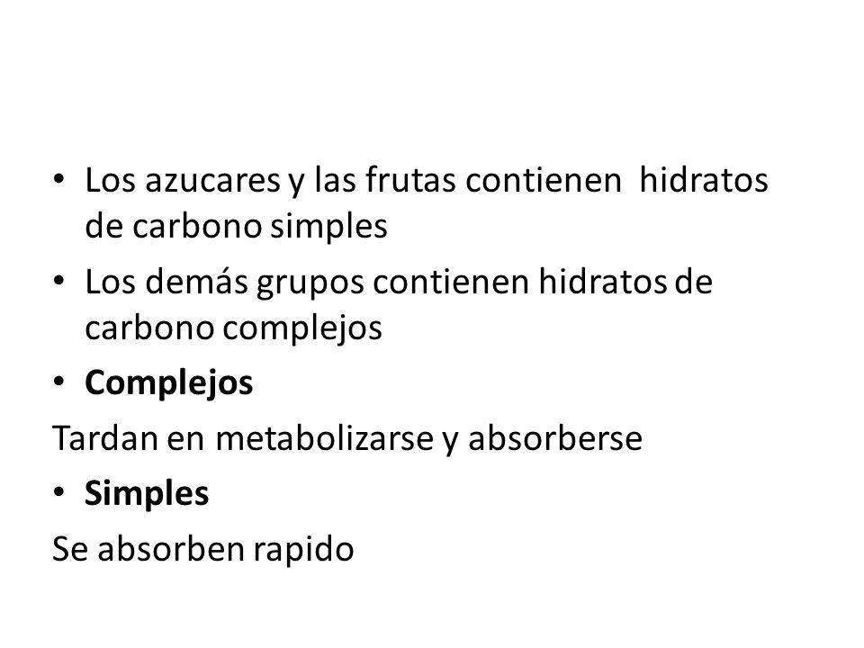 Los azucares y las frutas contienen hidratos de carbono simples Los demás grupos contienen hidratos de carbono complejos Complejos Tardan en metabolizarse y absorberse Simples Se absorben rapido