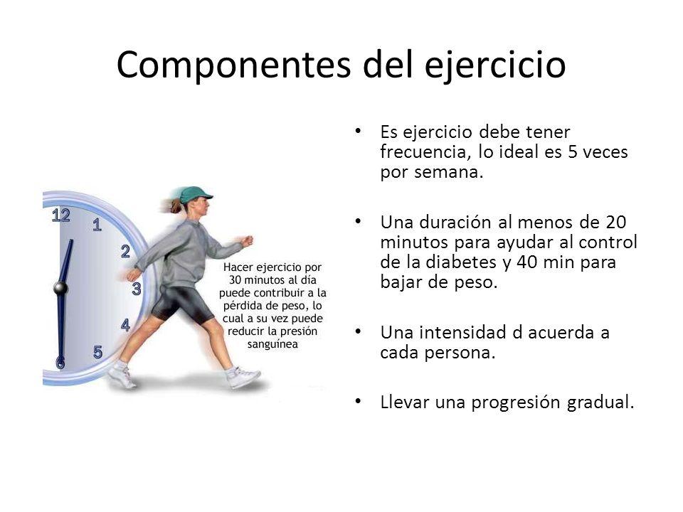 Componentes del ejercicio Es ejercicio debe tener frecuencia, lo ideal es 5 veces por semana.