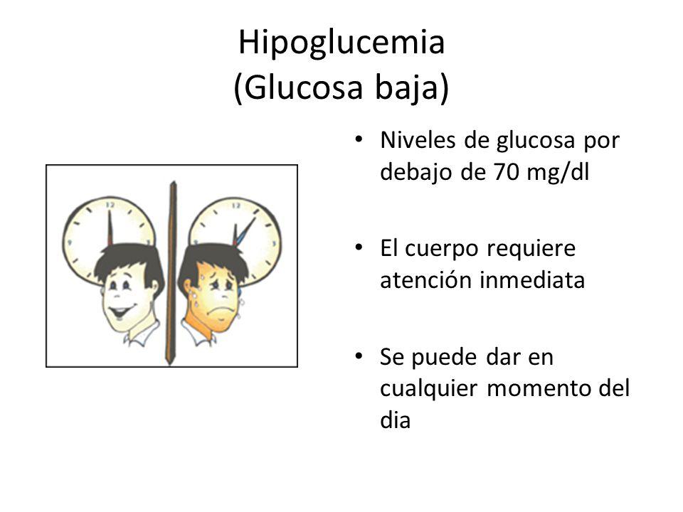 Hipoglucemia (Glucosa baja) Niveles de glucosa por debajo de 70 mg/dl El cuerpo requiere atención inmediata Se puede dar en cualquier momento del dia