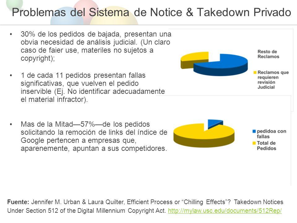 Problemas del Sistema de Notice & Takedown Privado 30% de los pedidos de bajada, presentan una obvia necesidad de análisis judicial.
