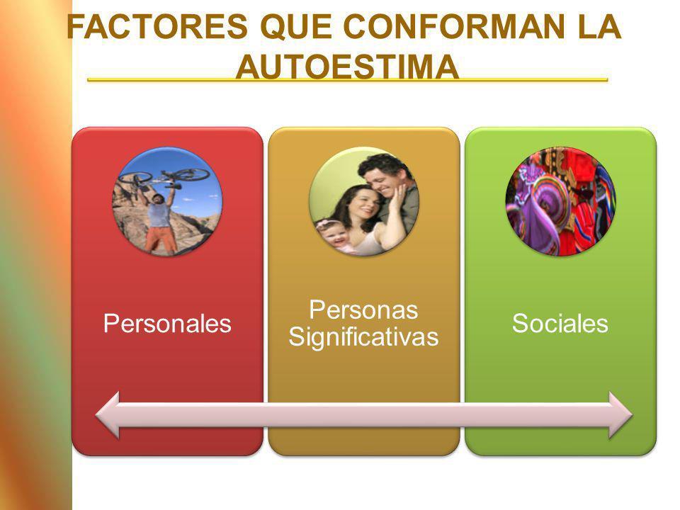 FACTORES QUE CONFORMAN LA AUTOESTIMA Personales Personas Significativas Sociales