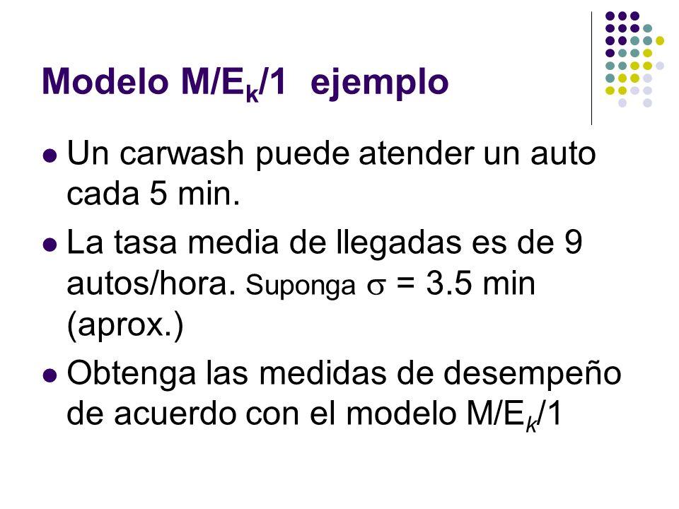 Modelo M/E k /1 ejemplo Un carwash puede atender un auto cada 5 min.