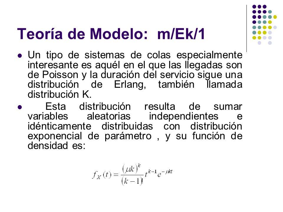 Teoría de Modelo: m/Ek/1 Un tipo de sistemas de colas especialmente interesante es aquél en el que las llegadas son de Poisson y la duración del servicio sigue una distribución de Erlang, también llamada distribución K.